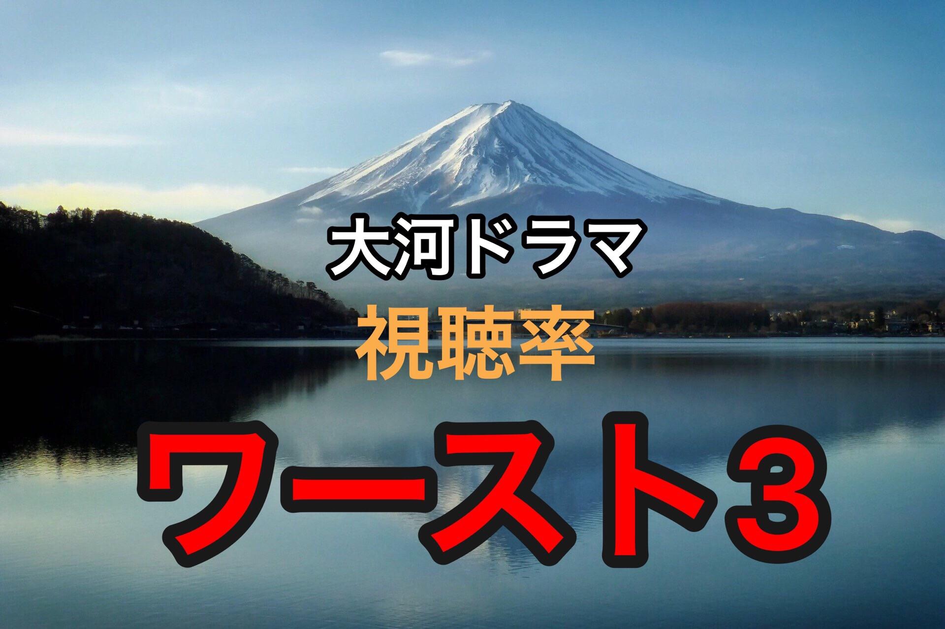 Taiga drama worst rating
